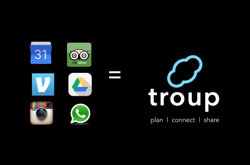 Troup Concept